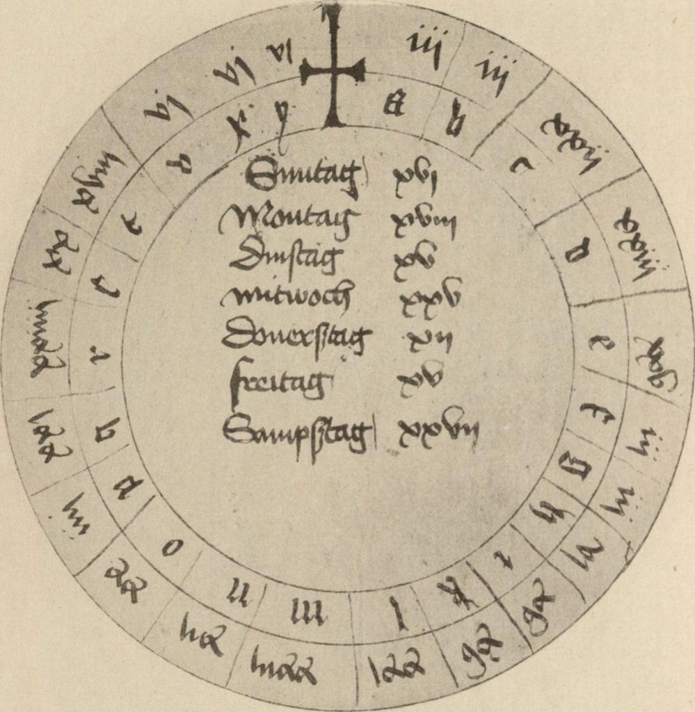 Abecední kruh