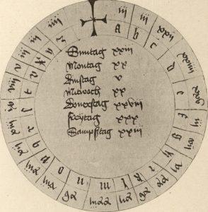 Aristotelovo schéma