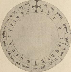 Ptolemáiovo schéma