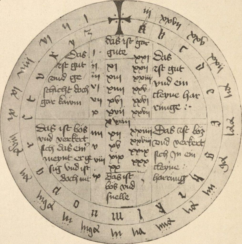 Pythagorovo schéma